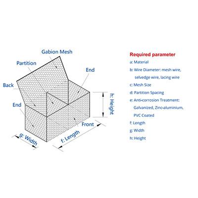 gabion mesh parameter
